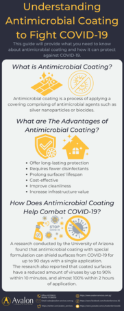 Feature thumb understanding antimicrobial coating to fight covid 19