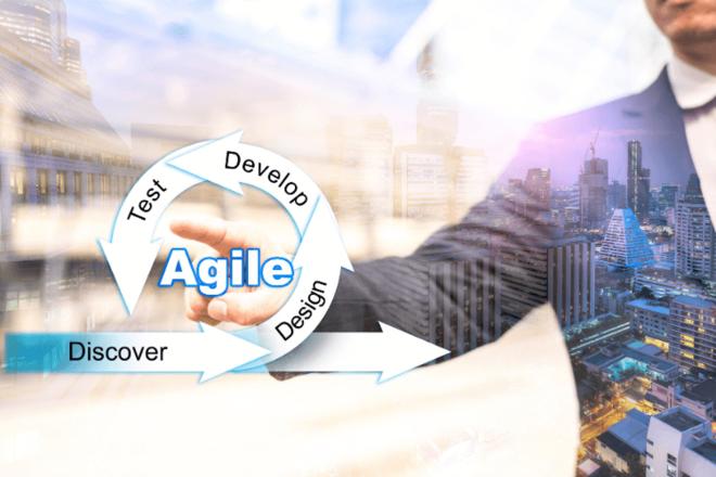 Feature thumb agile management mindset