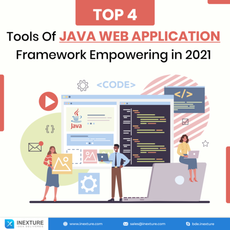 Feature thumb top 4 tools of java web application framework empowering in 2021   1200x1200 2x