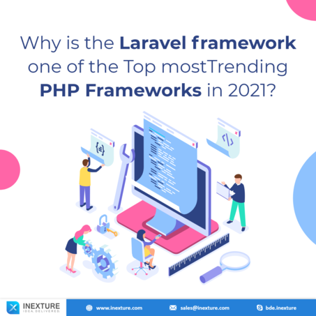 Feature thumb why is the laravel frameworkone of the topmosttrending php frameworks in 2021  1